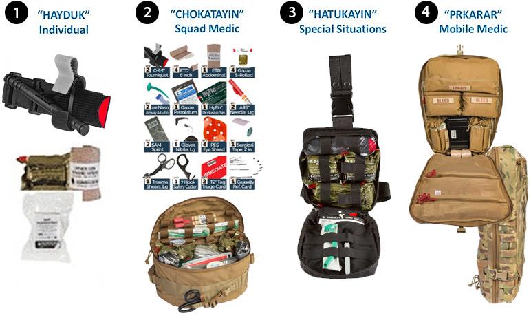 Life-Saving U.S. Military-Grade Kits